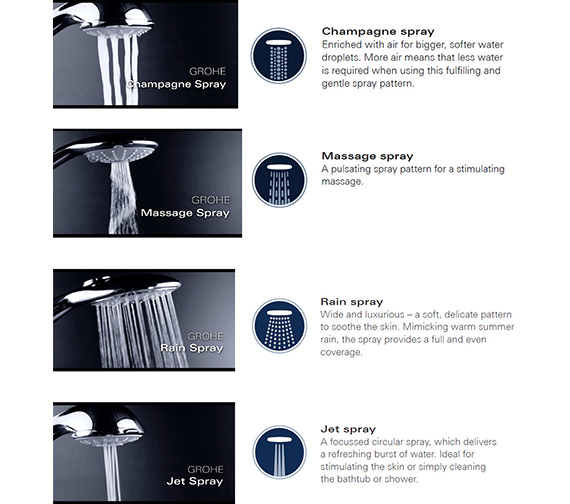 Additional image of Grohe  34193000