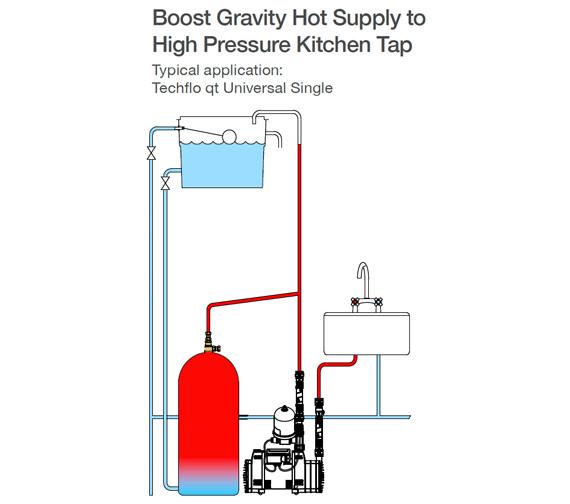 Additional image of Stuart Turner Techflo QT Universal 2.3 Bar Single Shower Pump