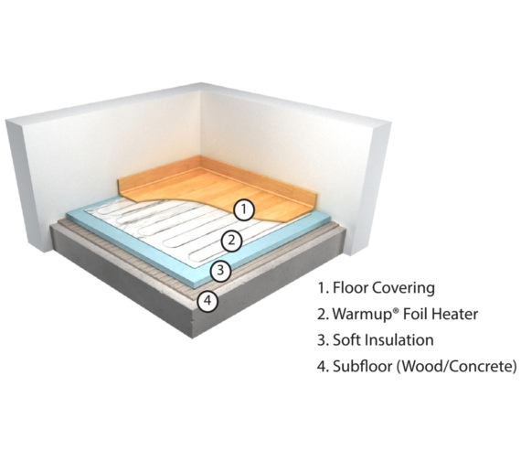 Alternate image of Warmup Electric Foil Underfloor Heating System
