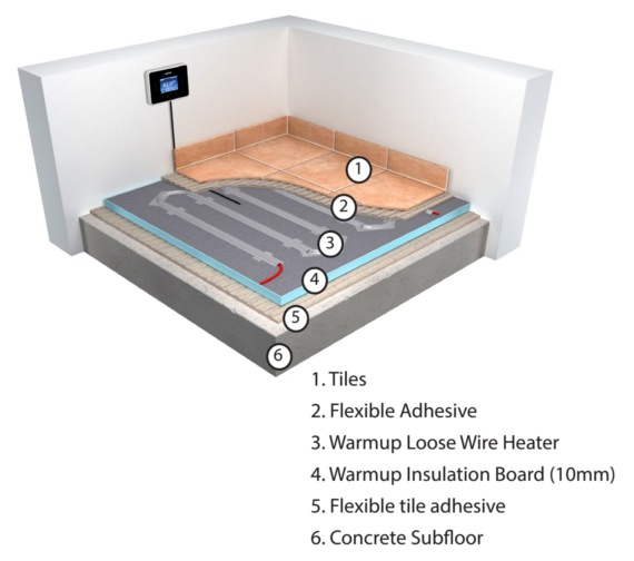 Alternate image of Warmup Electric Loose Wire Underfloor Heating System
