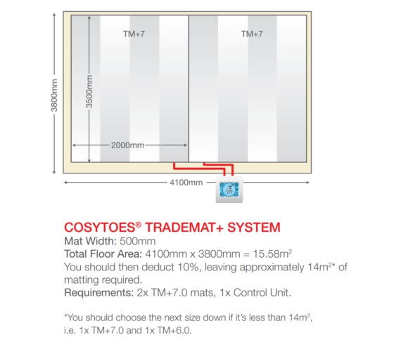 Alternate image of Cosytoes TradeMat Plus 150 W Electric Underfloor Heating System