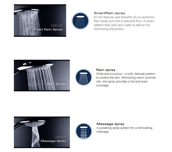 Additional image of Grohe Euphoria 180 Thermostatic Wall Mounted Shower System