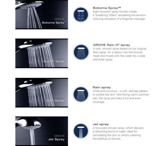 Additional image of Grohe Spa  27765000