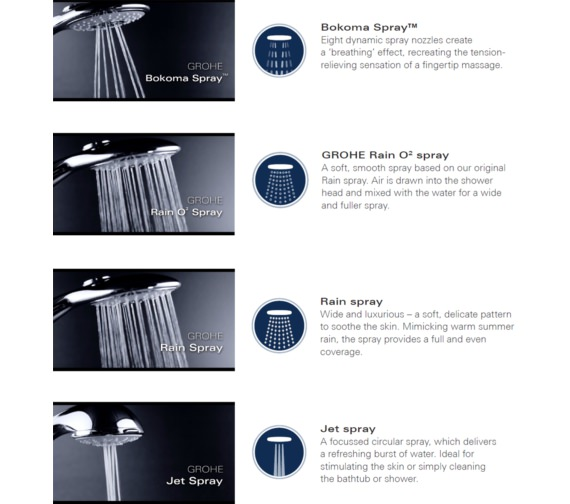 Alternate image of Grohe Power And Soul Cosmopolitan Shower Rail Set 900mm