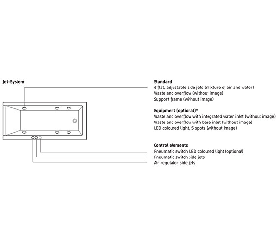 Additional image of Duravit Daro 1700 x 750mm Built-In Rectangular Bath With Jet System