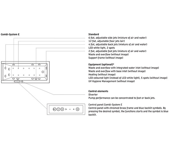 Additional image of Duravit Daro 1800 x 800mm Built-In Rectangular Bath With Combi System E