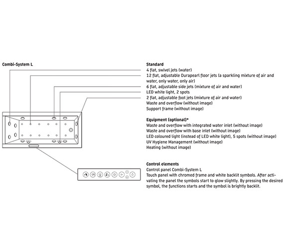 Additional image of Duravit Daro 1800 x 800mm Built-In Rectangular Bath With Combi System L