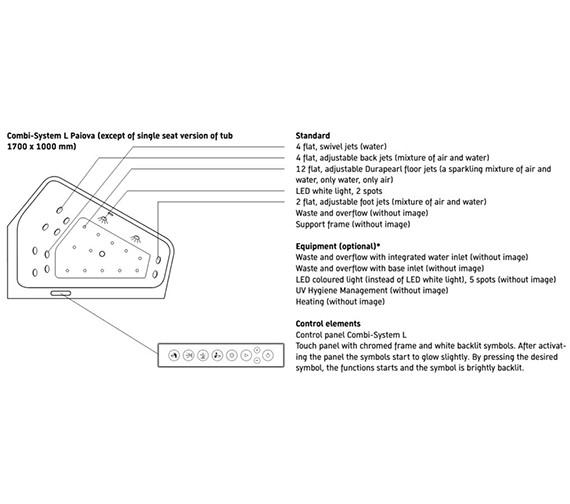 Alternate image of Duravit Paiova 1900mm Left Hand 5 Corner Built In Bath With Combi System L