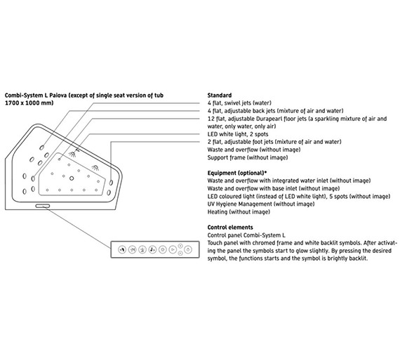 Alternate image of Duravit Paiova 1900mm 5 Corner Left Hand Bath With Panel And Combi System L