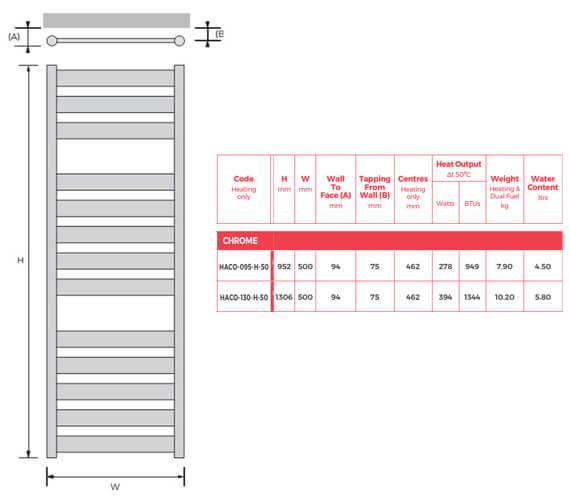 Technical drawing QS-V94040 / HACO-095-H-50
