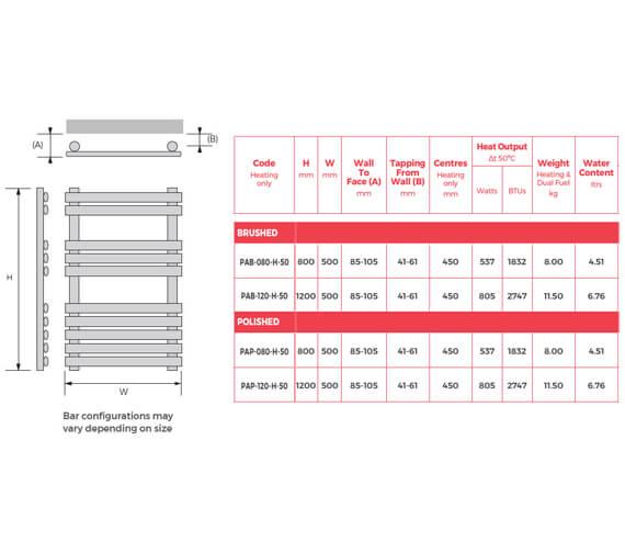 Technical drawing QS-V93100 / PAB-080-H-50