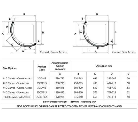 Technical drawing QS-V73708 / 3SCD81S