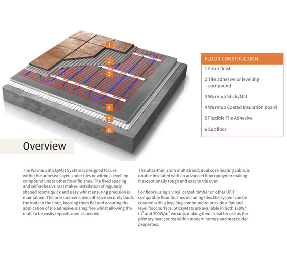 Additional image of Warmup 150W Electric Underfloor Heating StickyMat System
