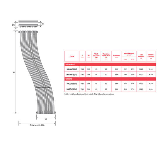 Technical drawing QS-V16800 / MALAN-180-40