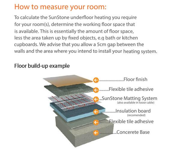 Alternate image of Sunstone Loose Wire Underfloor Heating Electric System