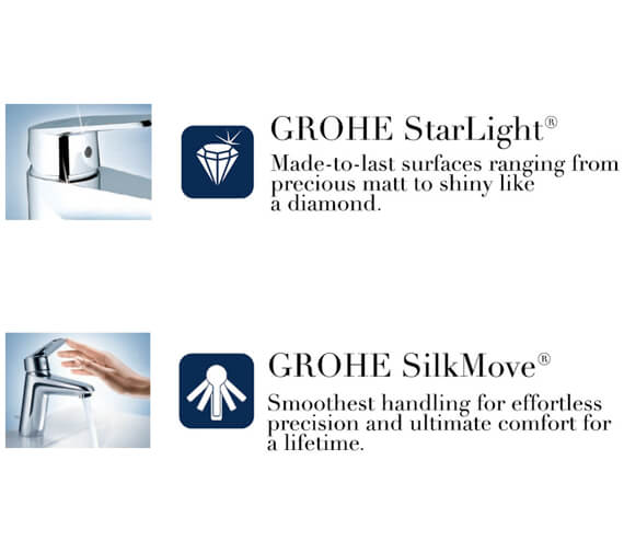 Alternate image of Grohe Eurosmart Cosmo Wall Mounted Bath Shower Mixer Tap - With Or Without Kit