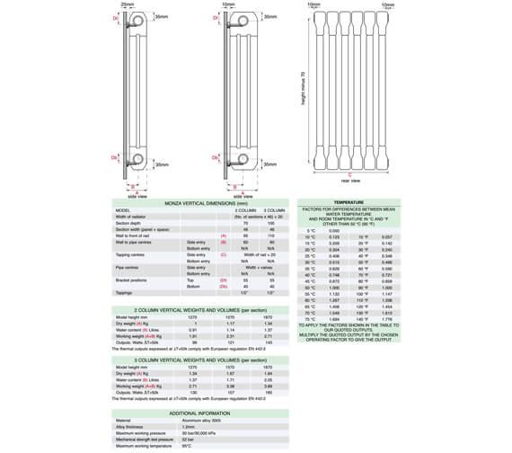 Additional image of Apollo Monza Vertical 1270mm Height 2 Column Aluminium Radiator