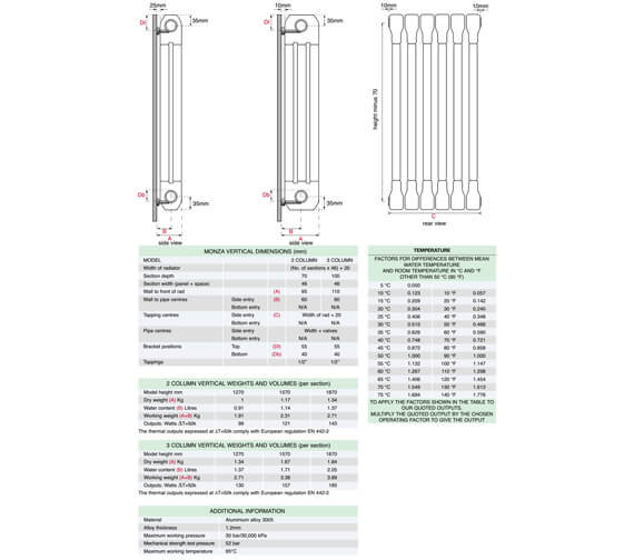 Additional image of Apollo Monza Vertical 1570mm Height 3 Column Aluminium Radiator