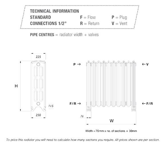 Technical drawing QS-V88816 / CR/LOX/770/3-SC