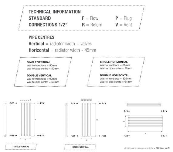 Technical drawing QS-V18135 / COVES180/5-B