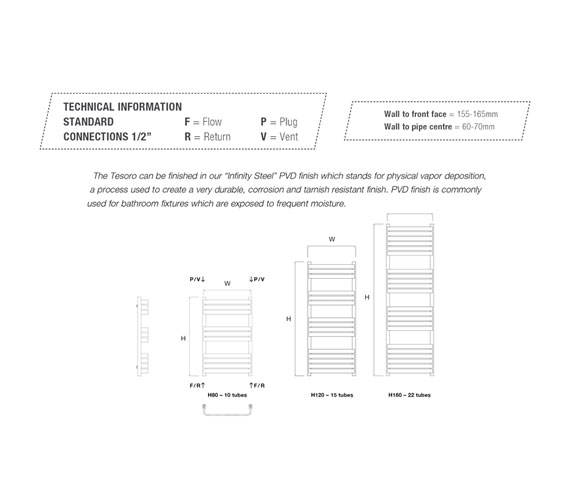 Technical drawing QS-V88817 / TESORO50/80-W