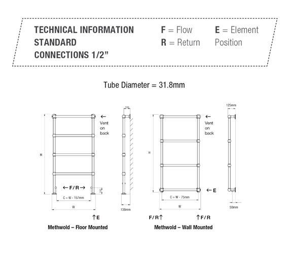 Technical drawing QS-V56204 / METHWOLD-1W-CP