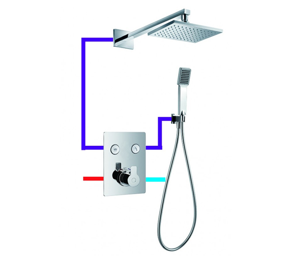 Flova Essence Thermostatic Goclick 2 Outlet Concealed Shower Pack