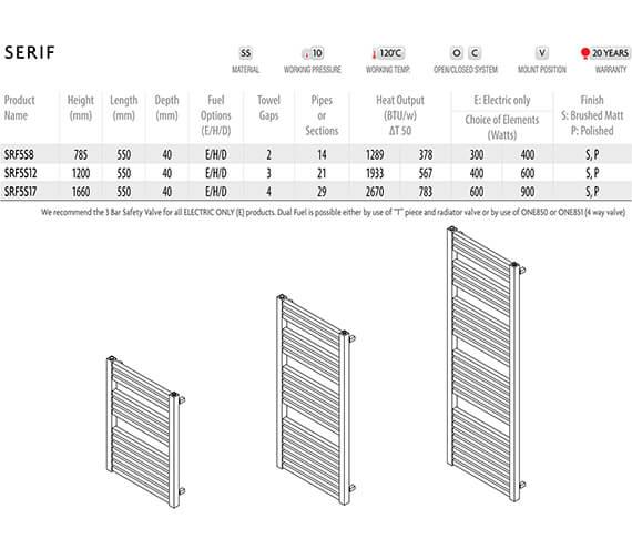 Technical drawing QS-V96268 / SRF5S8S