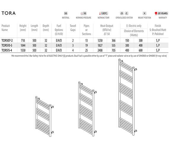 Technical drawing QS-V96282 / TOR507-2-S