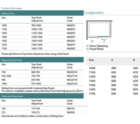 Technical drawing QS-V18520 / M68231