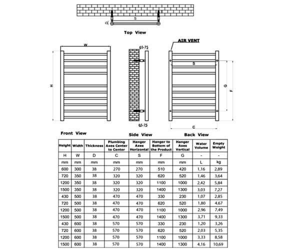 Technical drawing QS-V22575 / RNS-LN5043