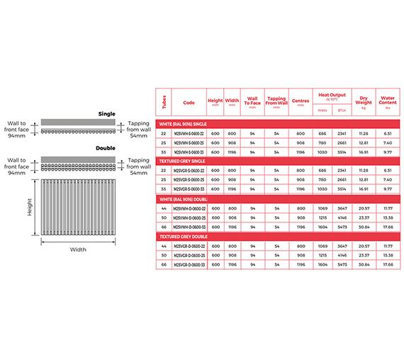 Technical drawing QS-V105618 / M25VWH-S-0600-22