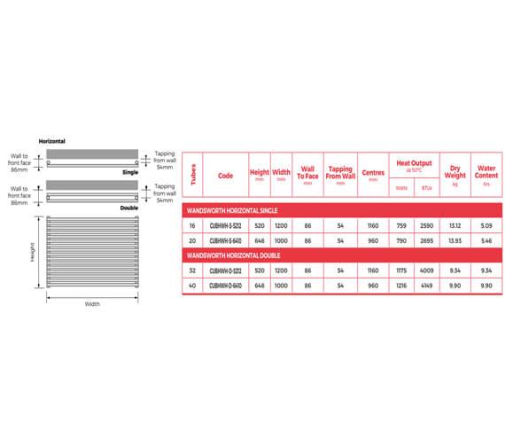 Technical drawing QS-V105622 / CUBHWH-S-5212