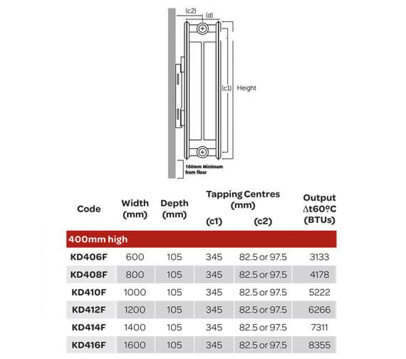 Alternate image of Kartell K-Flat Kompact Horizontal Double Convector Radiator 500mm High