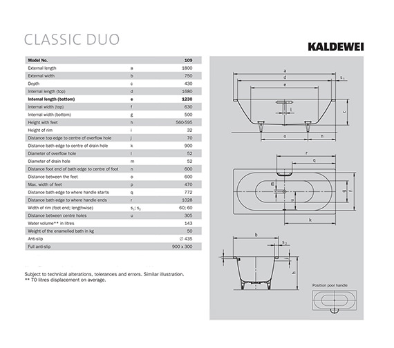 Technical drawing QS-V21631 / 290900010001