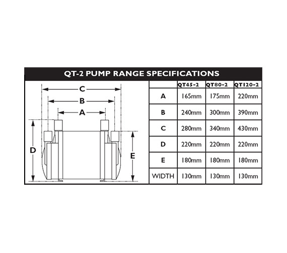 Technical drawing QS-V30506 / QT120-2-SE