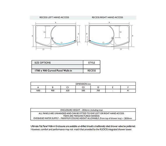 Technical drawing QS-V32033 / 3WIRRHNV17