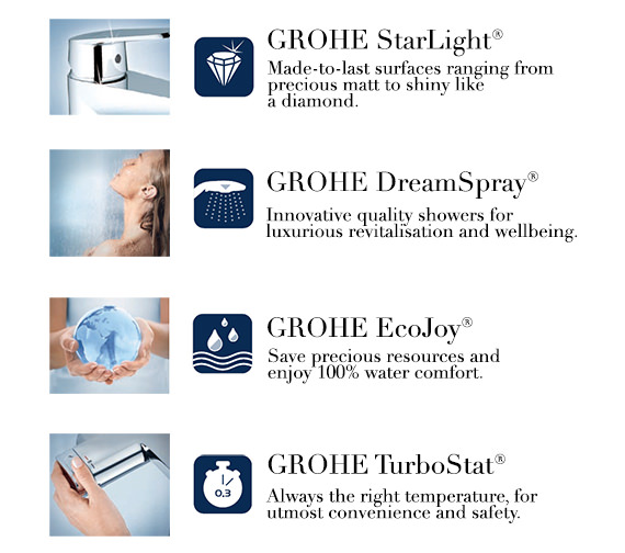 Additional image of Grohe  34162000