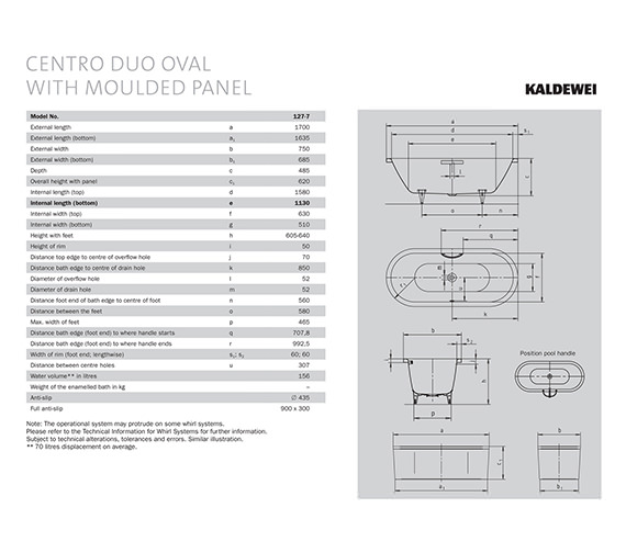 kaldewei centro duo oval moulded panel steel bath 1700 x 750mm. Black Bedroom Furniture Sets. Home Design Ideas