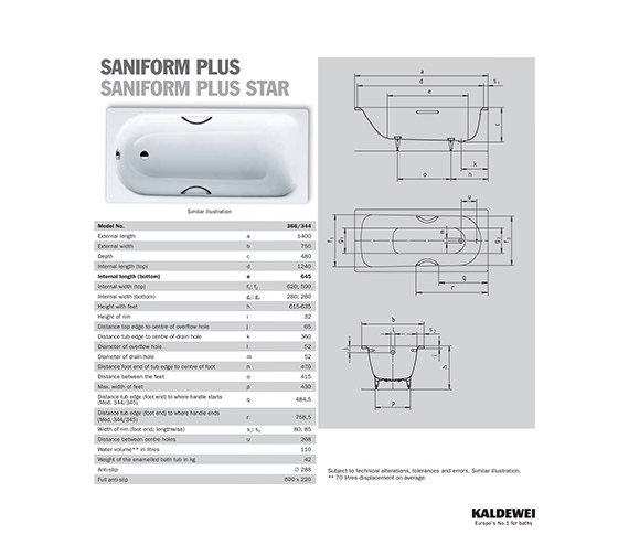 kaldewei saniform plus 366 steel bath 1400 x 750mm 0 tap. Black Bedroom Furniture Sets. Home Design Ideas