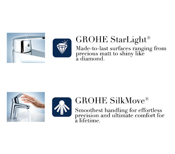 Additional image of Grohe  33202001