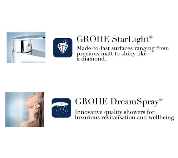 Additional image of Grohe  27361000