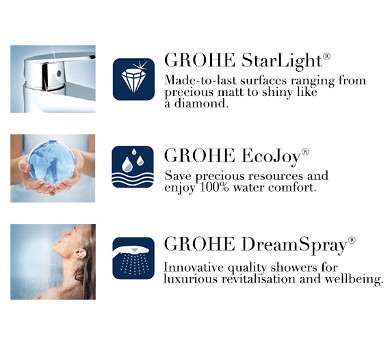 Additional image of Grohe  27373000