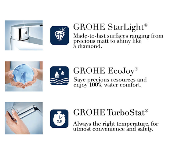 Additional image of Grohe  34268000
