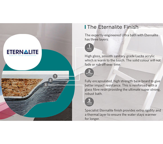 Additional image of Lauren Square 1700 x 850mm Eternalite Left Hand Acrylic Shower Bath